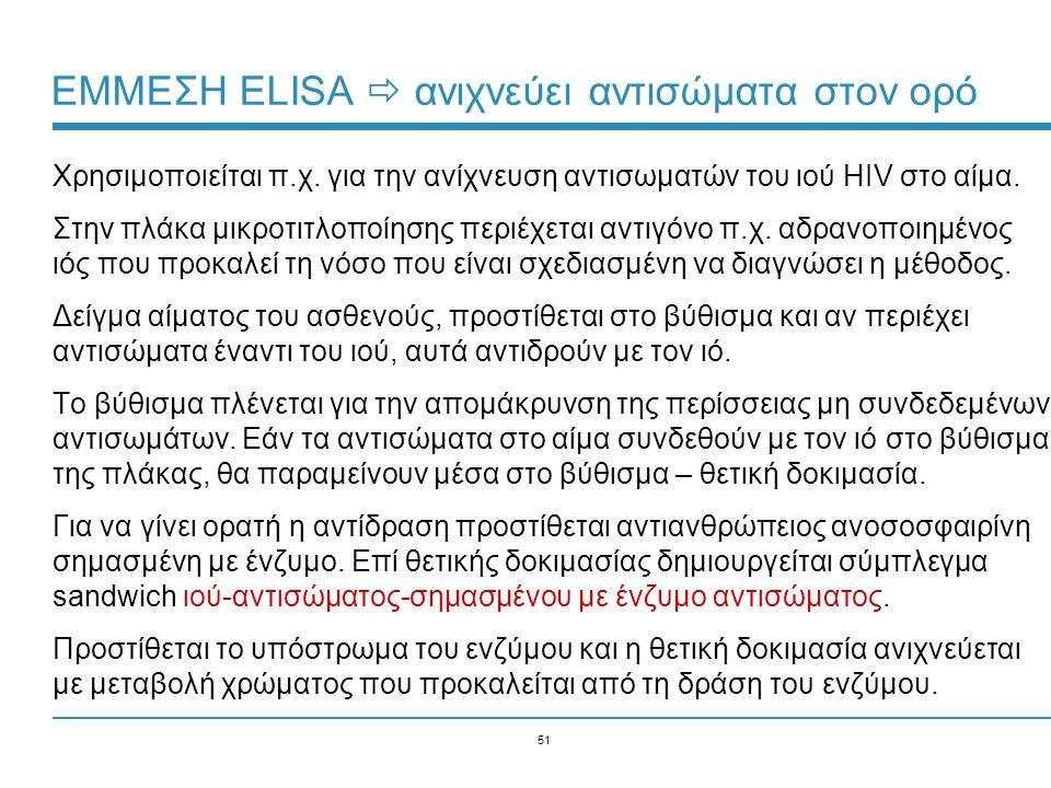 ΕΜΜΕΣΗ ELISA  ανιχνεύει αντισώματα στον ορό