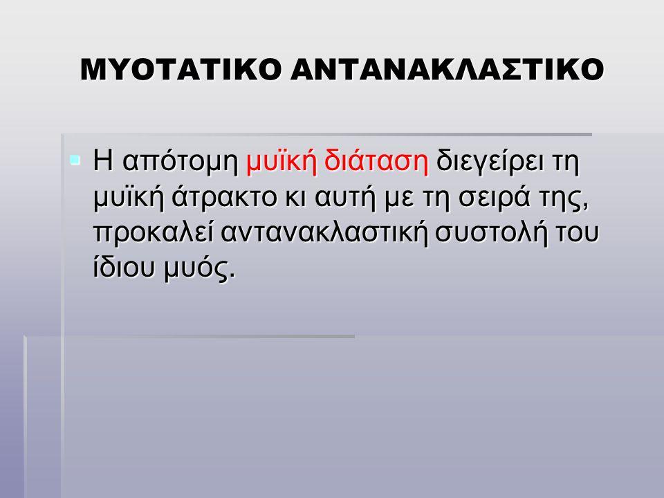 ΜΥΟΤΑΤΙΚΟ ΑΝΤΑΝΑΚΛΑΣΤΙΚΟ