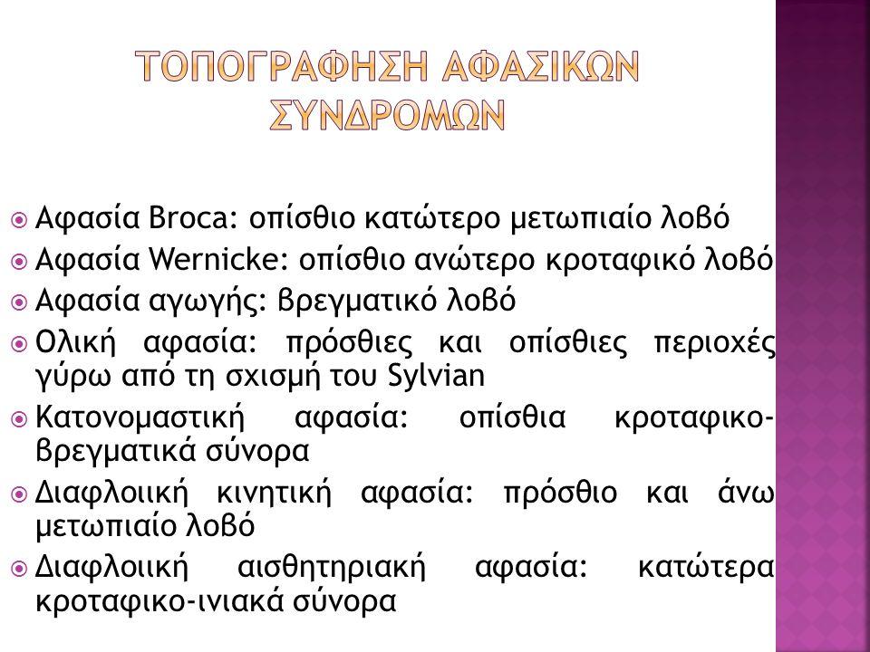 ΤΟΠΟΓΡΑΦΗΣΗ ΑΦΑΣΙΚΩΝ ΣΥΝΔΡΟΜΩΝ