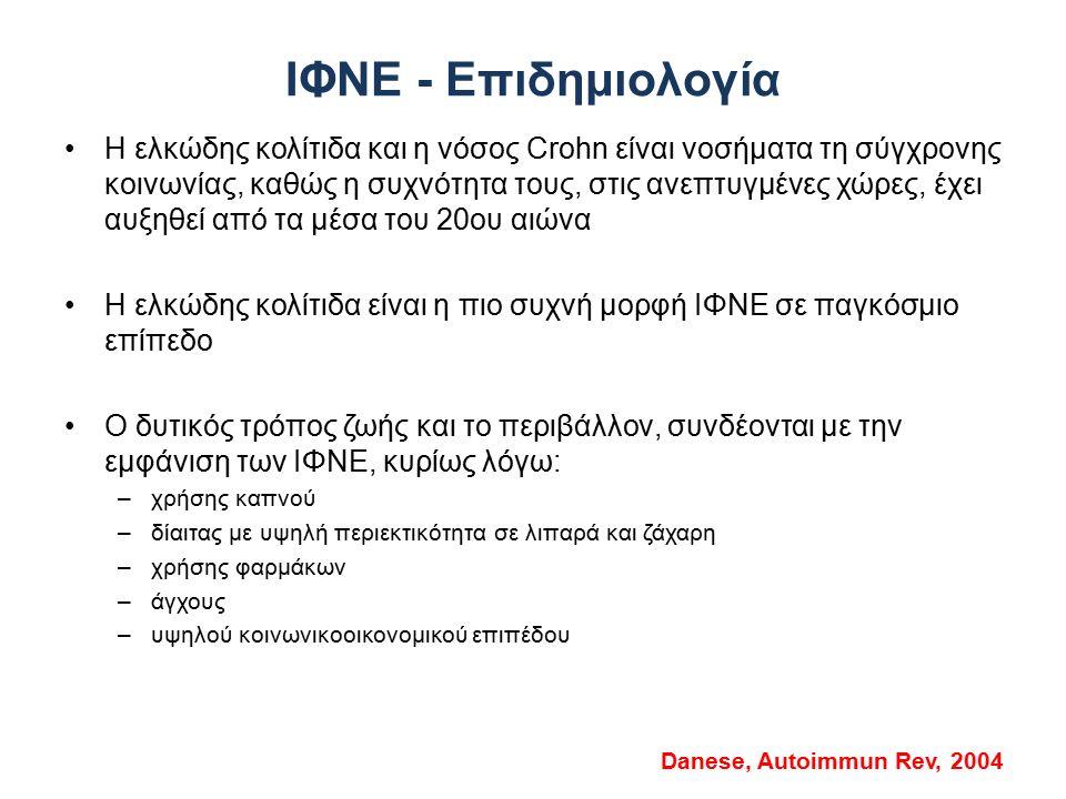 ΙΦΝΕ - Επιδημιολογία