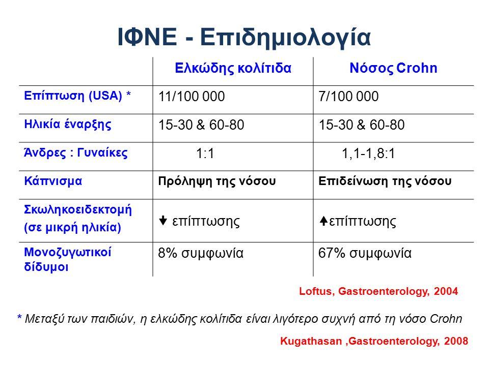 ΙΦΝΕ - Επιδημιολογία Ελκώδης κολίτιδα Νόσος Crohn 11/100 000 7/100 000