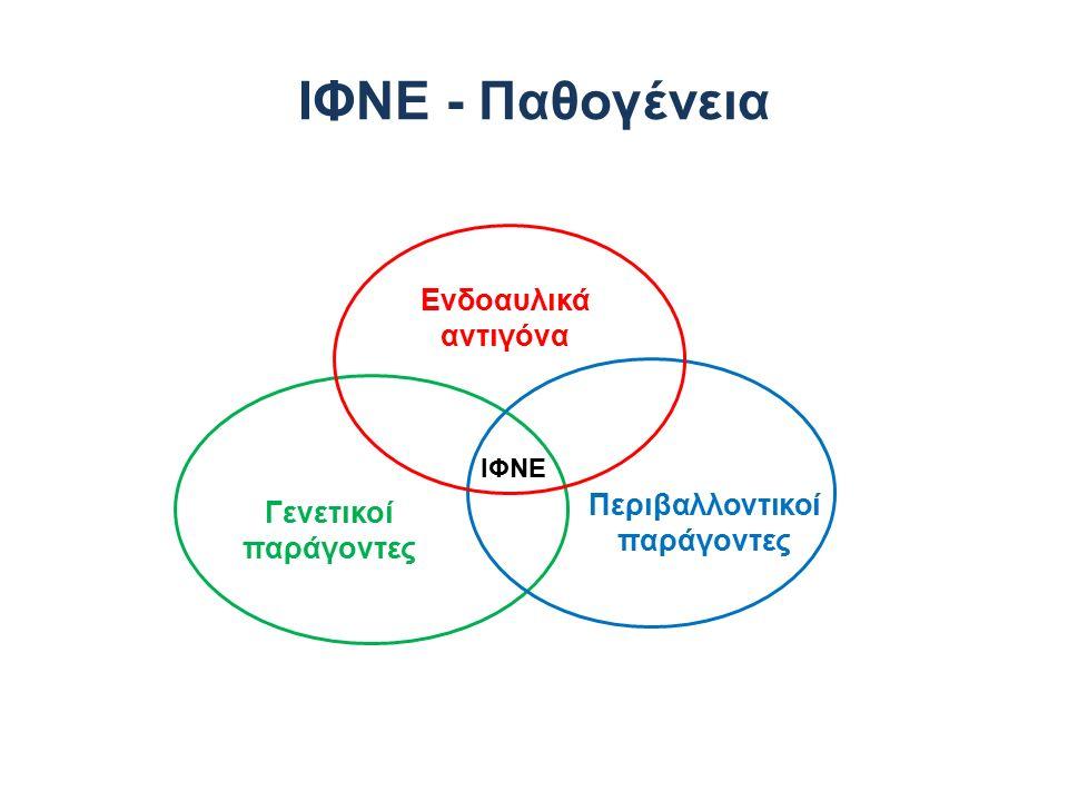 ΙΦΝΕ - Παθογένεια Ενδοαυλικά αντιγόνα Περιβαλλοντικοί Γενετικοί