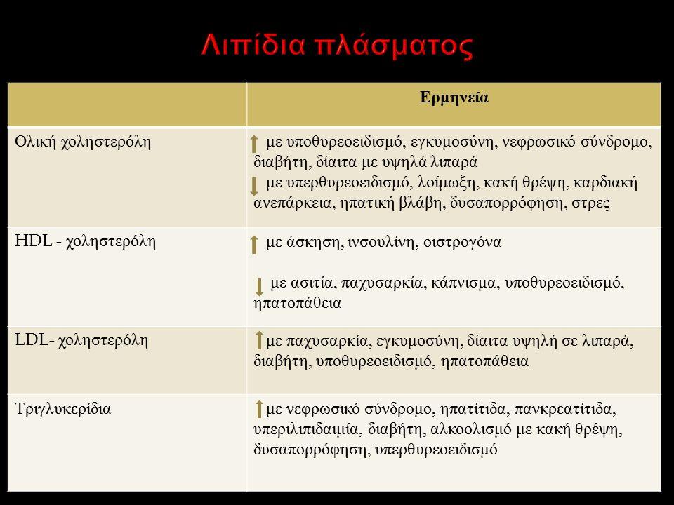 Λιπίδια πλάσματος Ερμηνεία Ολική χοληστερόλη