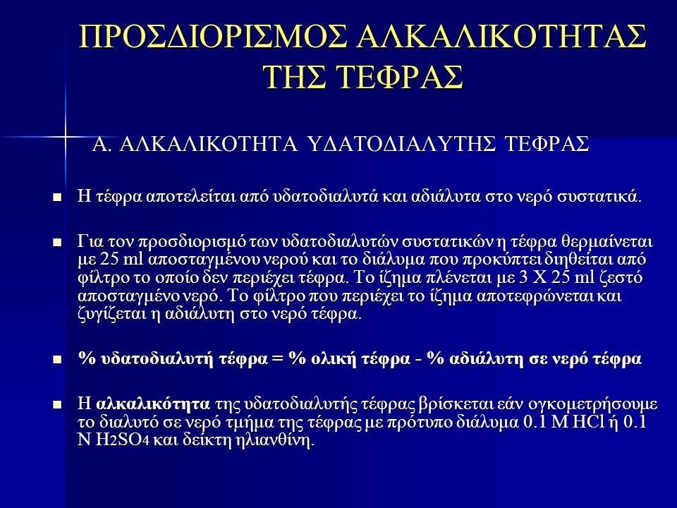 ΠΡΟΣΔΙΟΡΙΣΜΟΣ ΑΛΚΑΛΙΚΟΤΗΤΑΣ ΤΗΣ ΤΕΦΡΑΣ
