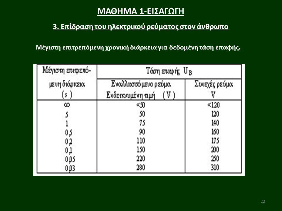 3. Επίδραση του ηλεκτρικού ρεύματος στον άνθρωπο