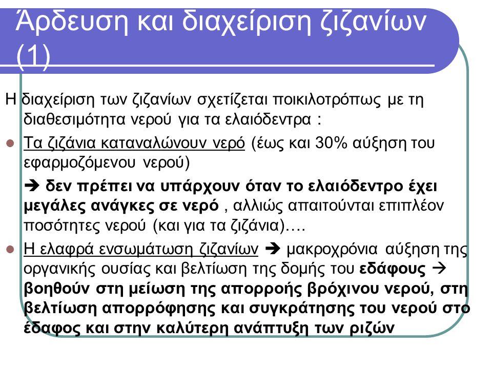 Άρδευση και διαχείριση ζιζανίων (1)