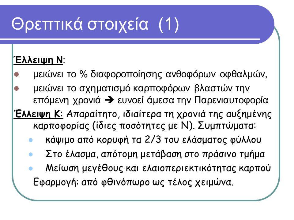 Θρεπτικά στοιχεία (1) Έλλειψη Ν: