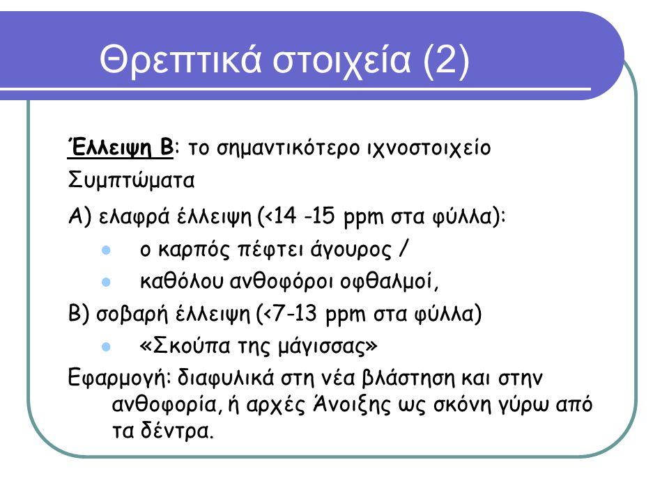 Θρεπτικά στοιχεία (2) Έλλειψη Β: το σημαντικότερο ιχνοστοιχείο