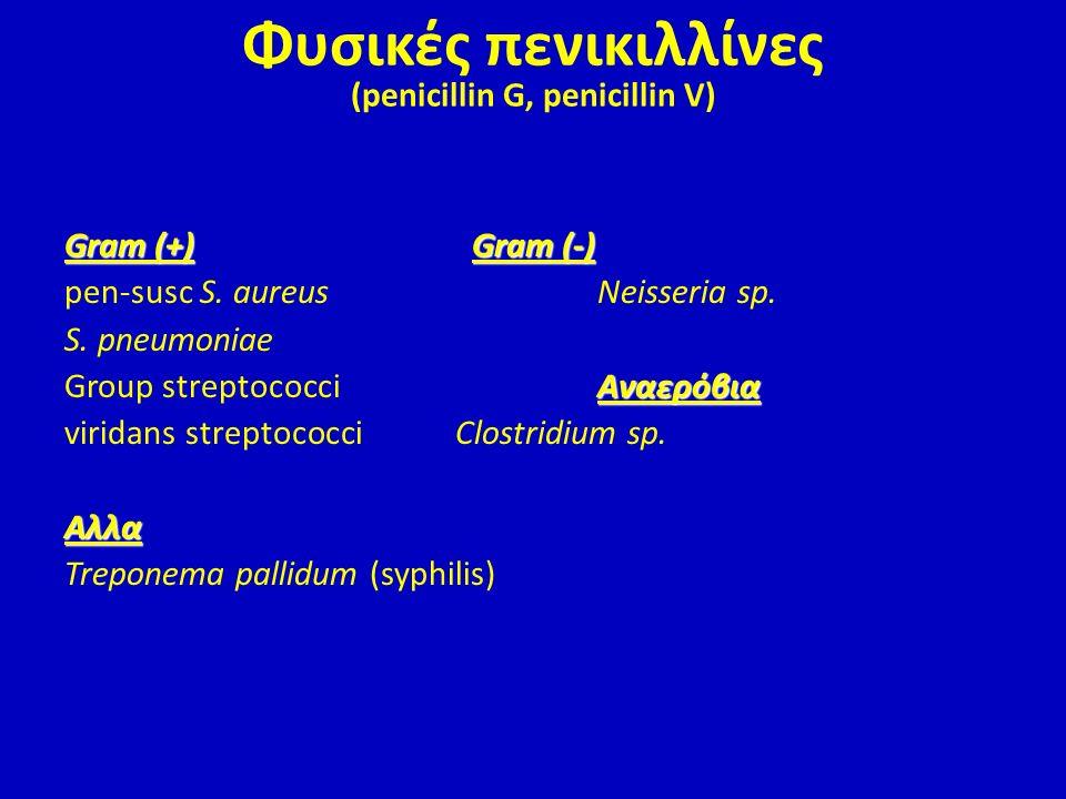Φυσικές πενικιλλίνες (penicillin G, penicillin V)