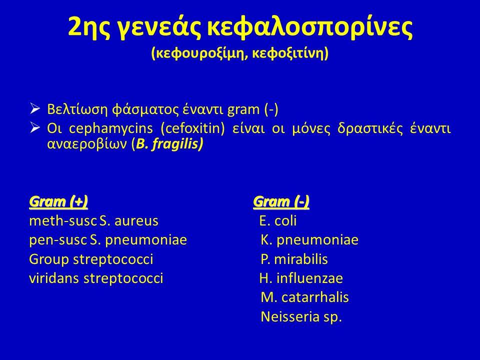 2ης γενεάς κεφαλοσπορίνες (κεφουροξίμη, κεφοξιτίνη)