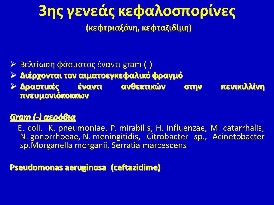 3ης γενεάς κεφαλοσπορίνες (κεφτριαξόνη, κεφταζιδίμη)