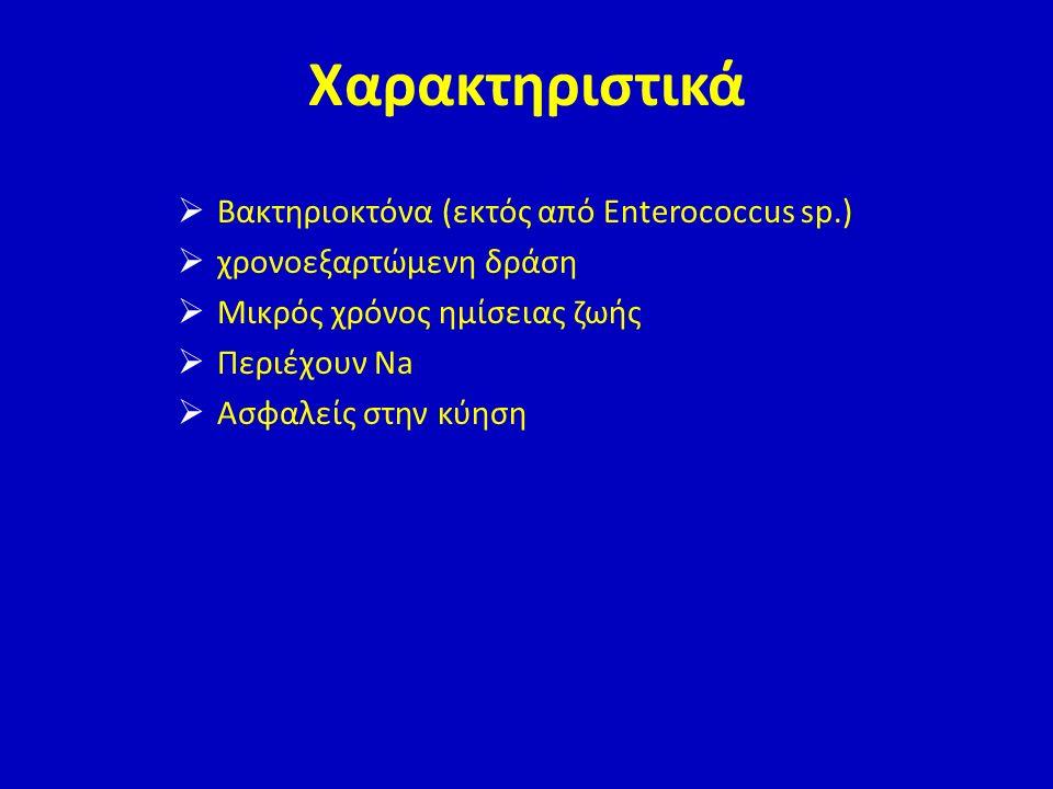 Χαρακτηριστικά Βακτηριοκτόνα (εκτός από Enterococcus sp.)