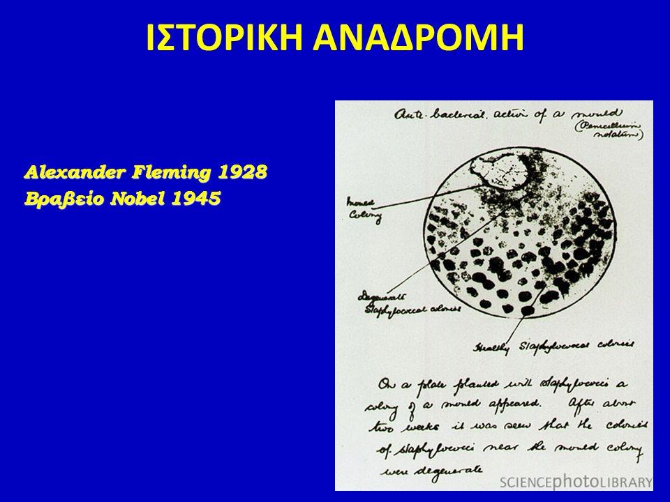 ΙΣΤΟΡΙΚΗ ΑΝΑΔΡΟΜΗ Alexander Fleming 1928 Βραβείο Nobel 1945