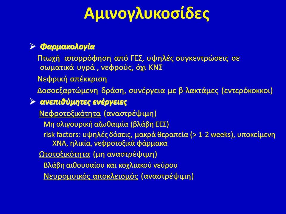 Αμινογλυκοσίδες Φαρμακολογία