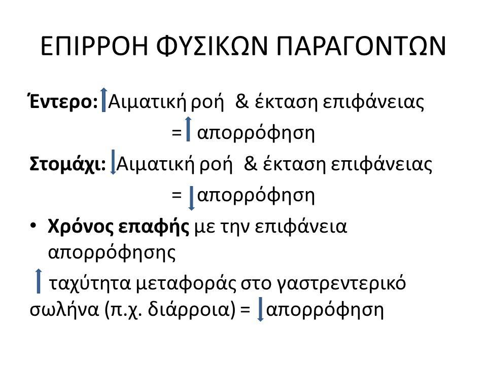 ΕΠΙΡΡΟΗ ΦΥΣΙΚΩΝ ΠΑΡΑΓΟΝΤΩΝ