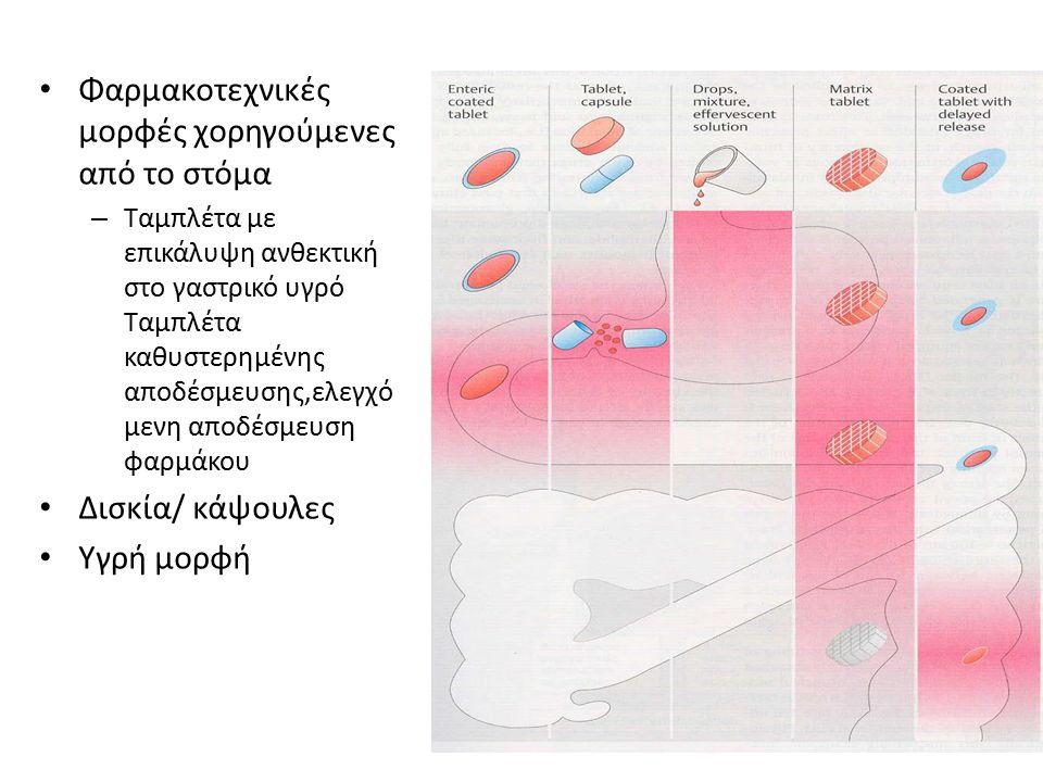 Φαρμακοτεχνικές μορφές χορηγούμενες από το στόμα