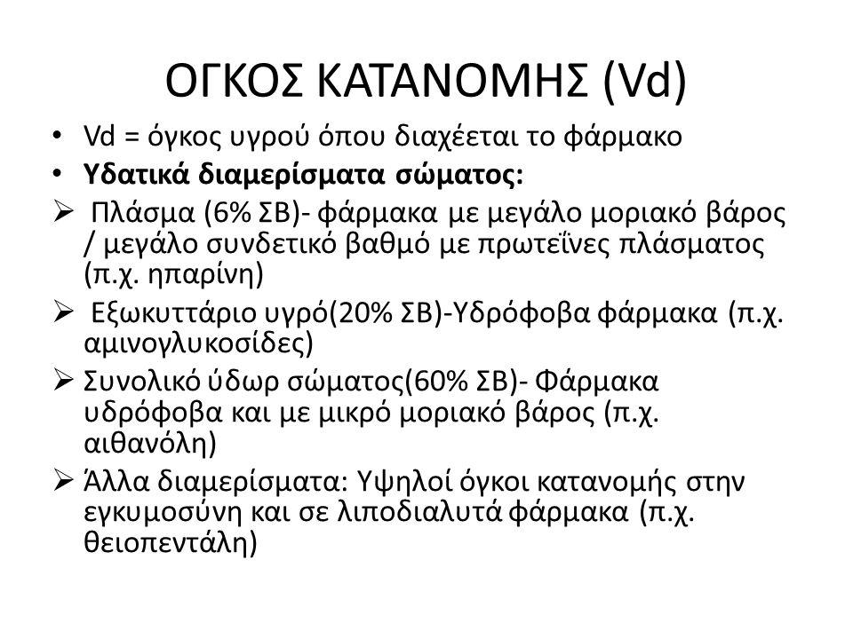 ΟΓΚΟΣ ΚΑΤΑΝΟΜΗΣ (Vd) Vd = όγκος υγρού όπου διαχέεται το φάρμακο