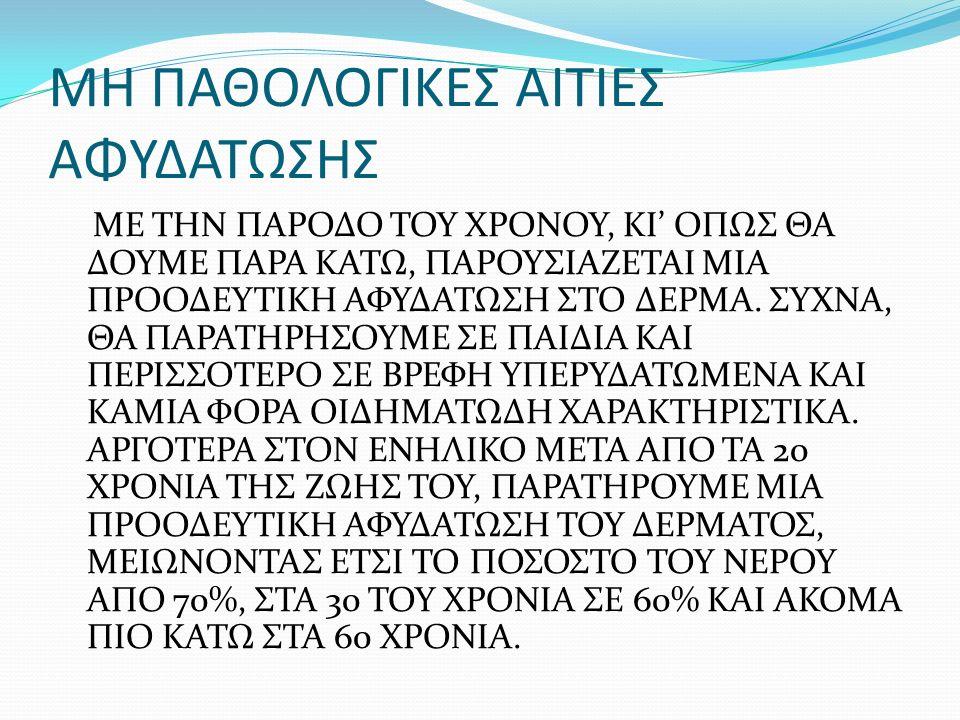 ΜΗ ΠΑΘΟΛΟΓΙΚΕΣ ΑΙΤΙΕΣ ΑΦΥΔΑΤΩΣΗΣ