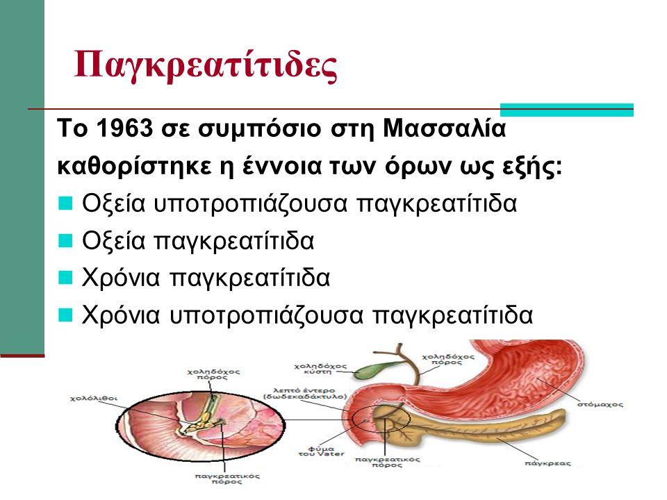 Παγκρεατίτιδες To 1963 σε συμπόσιο στη Μασσαλία