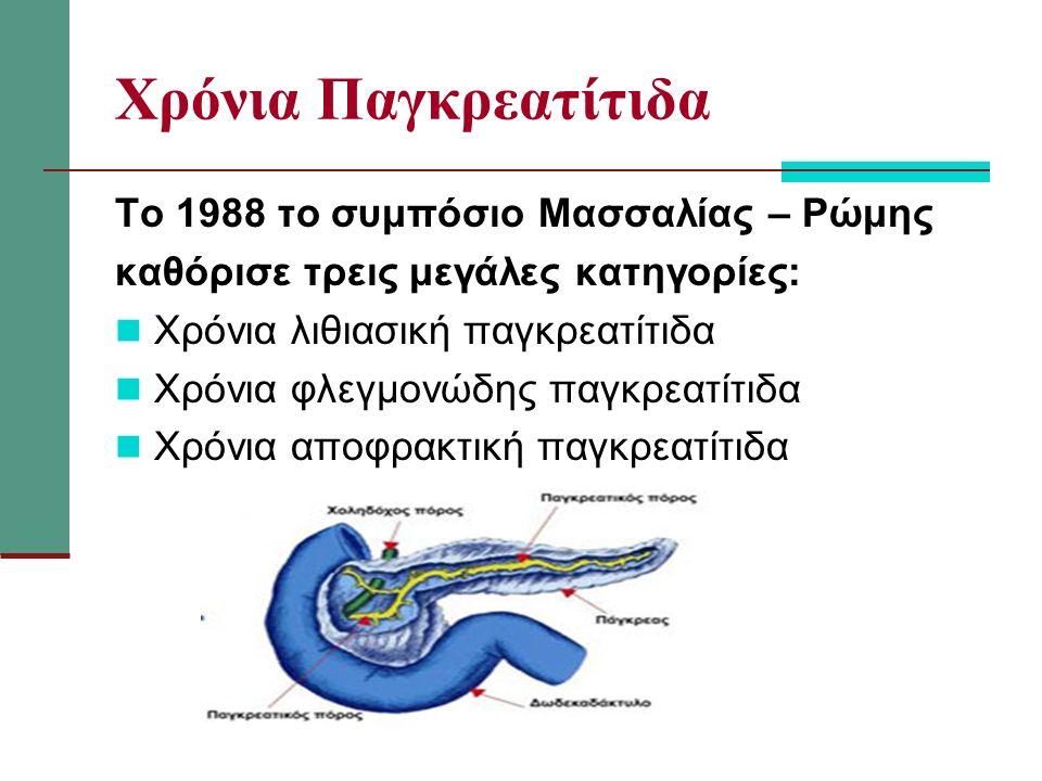Χρόνια Παγκρεατίτιδα To 1988 το συμπόσιο Μασσαλίας – Ρώμης