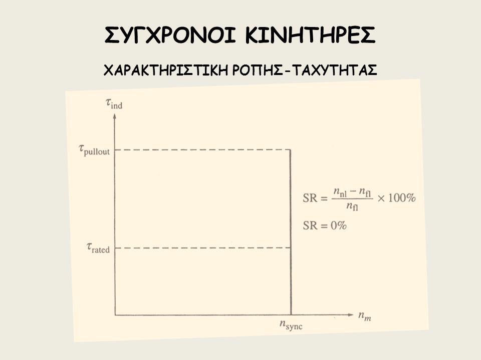 ΧΑΡΑΚΤΗΡΙΣΤΙΚΗ ΡΟΠΗΣ-ΤΑΧΥΤΗΤΑΣ