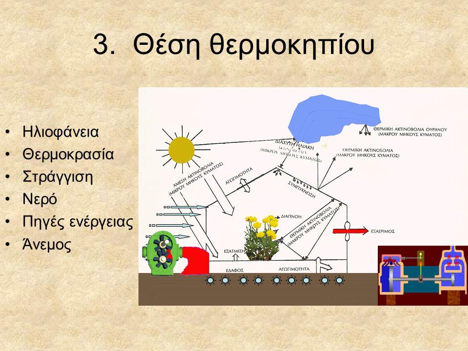 3. Θέση θερμοκηπίου Ηλιοφάνεια Θερμοκρασία Στράγγιση Νερό