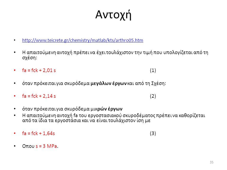 Αντοχή http://www.teicrete.gr/chemistry/matlab/kts/arthro05.htm.