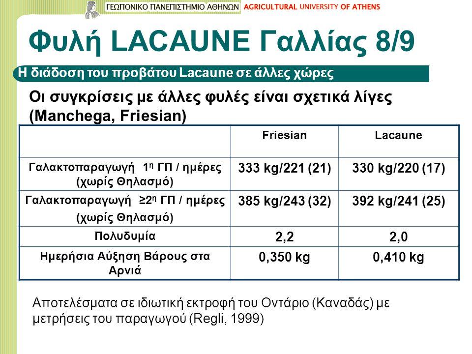 Φυλή LACAUNE Γαλλίας 8/9 Η διάδοση του προβάτου Lacaune σε άλλες χώρες. Οι συγκρίσεις με άλλες φυλές είναι σχετικά λίγες (Manchega, Friesian)