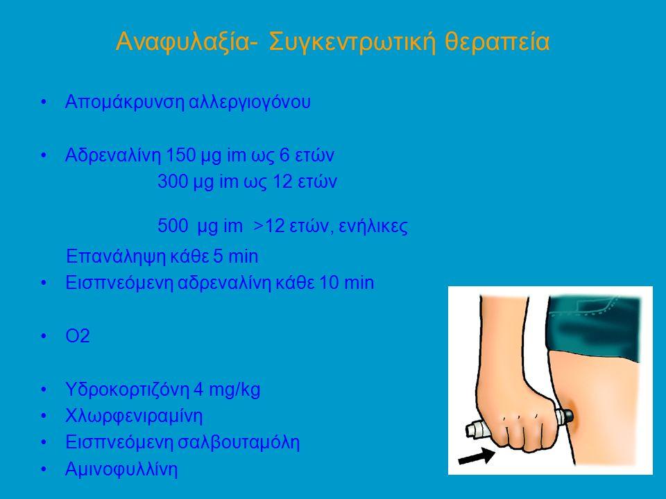 Αναφυλαξία- Συγκεντρωτική θεραπεία