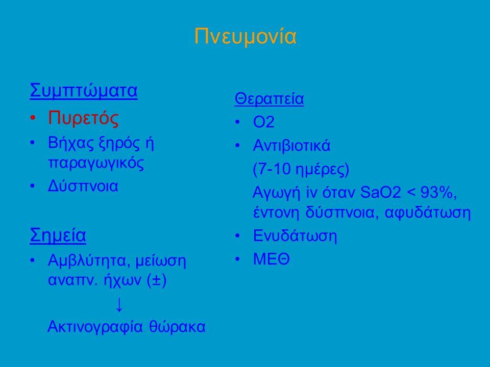 Πνευμονία Συμπτώματα Πυρετός Σημεία Θεραπεία Ο2