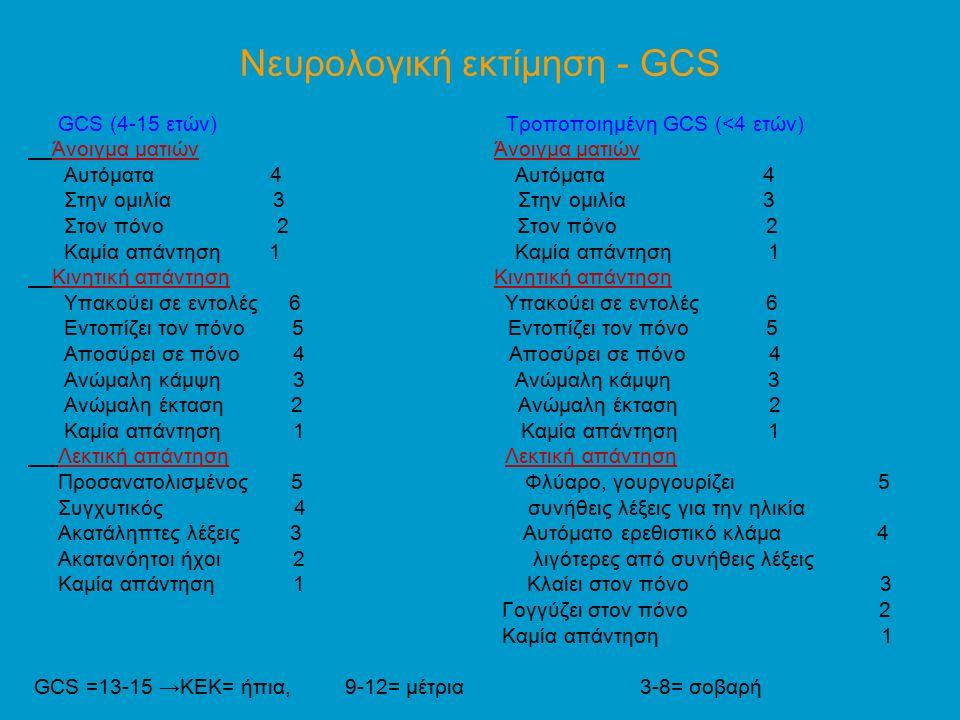 Νευρολογική εκτίμηση - GCS