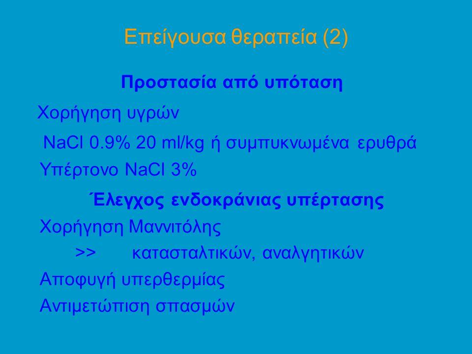 NaCl 0.9% 20 ml/kg ή συμπυκνωμένα ερυθρά Έλεγχος ενδοκράνιας υπέρτασης