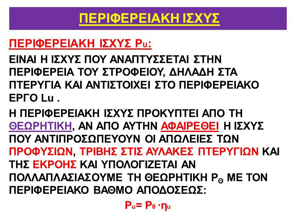 ΠΕΡΙΦΕΡΕΙΑΚΗ ΙΣΧΥΣ Ρu: