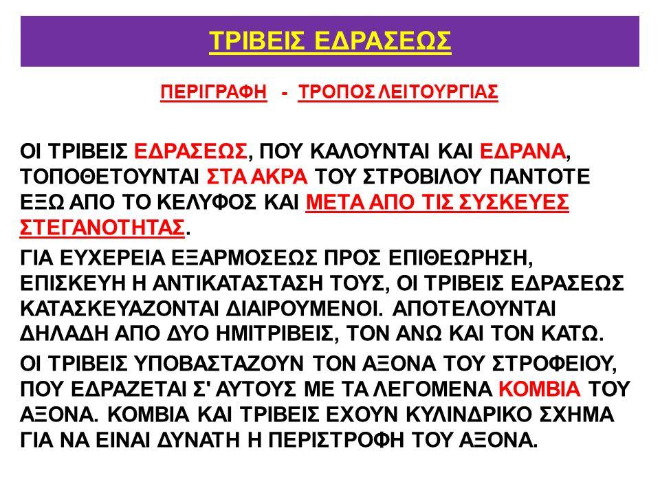 ΠΕΡΙΓΡΑΦΗ - ΤΡΟΠΟΣ ΛΕΙΤΟΥΡΓΙΑΣ