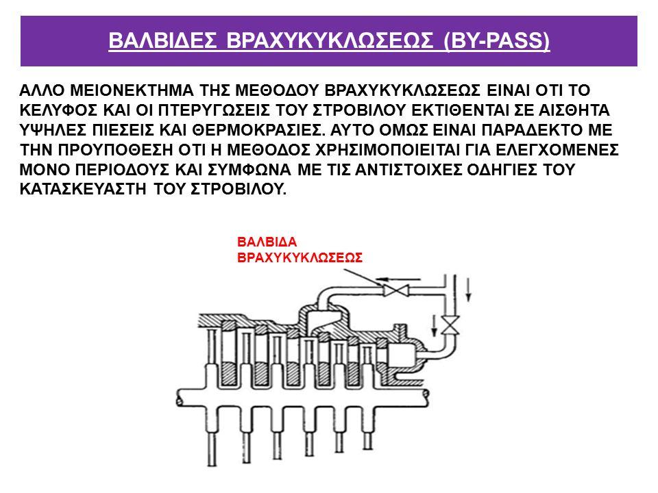 ΒΑΛΒΙΔΕΣ ΒΡΑΧΥΚΥΚΛΩΣΕΩΣ (BY-PASS)