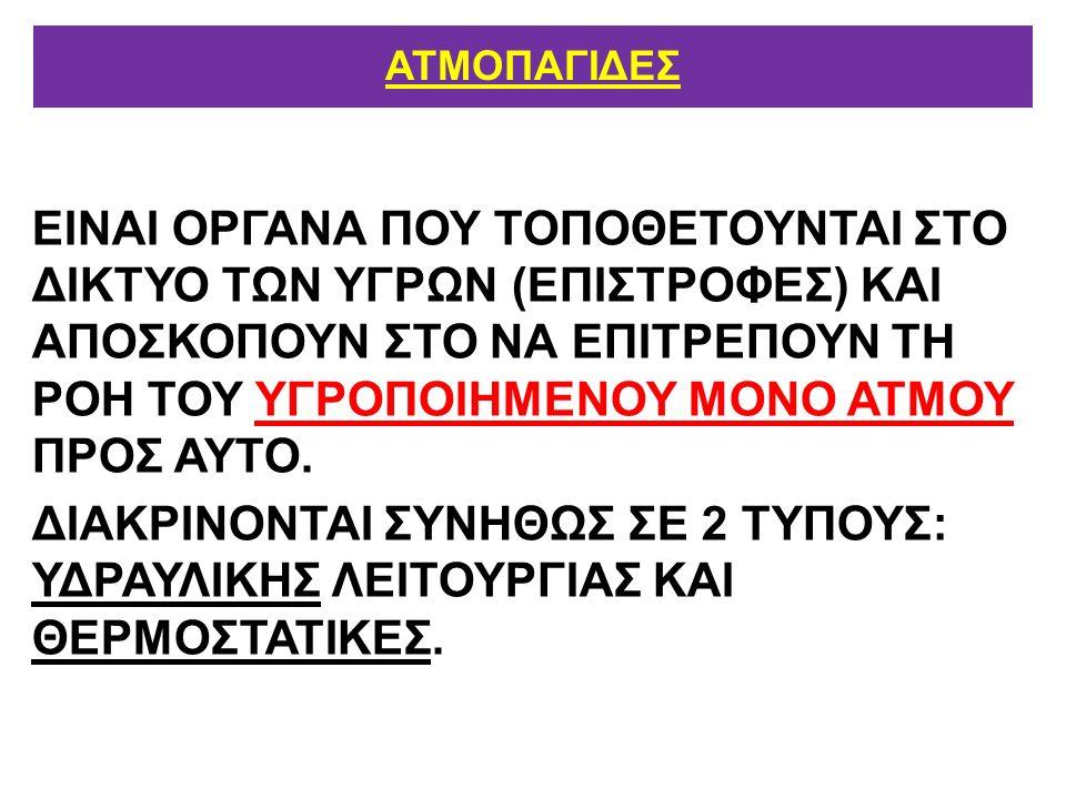 ΑΤΜΟΠΑΓΙΔΕΣ