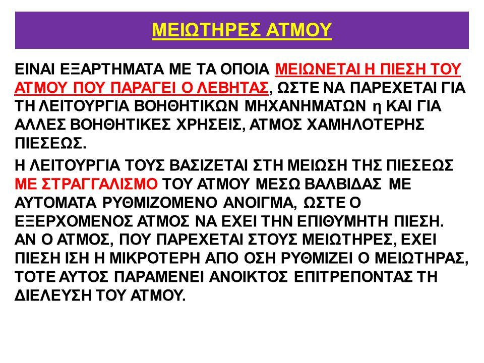 ΜΕΙΩΤΗΡΕΣ ΑΤΜΟΥ