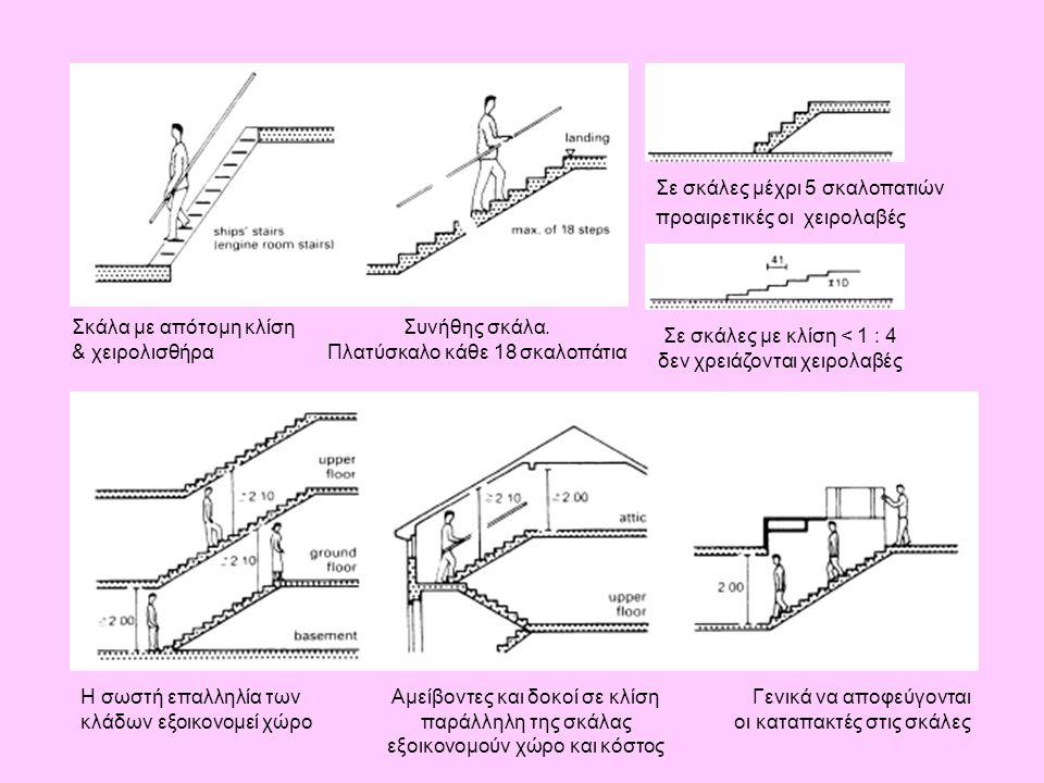Σε σκάλες μέχρι 5 σκαλοπατιών προαιρετικές οι χειρολαβές