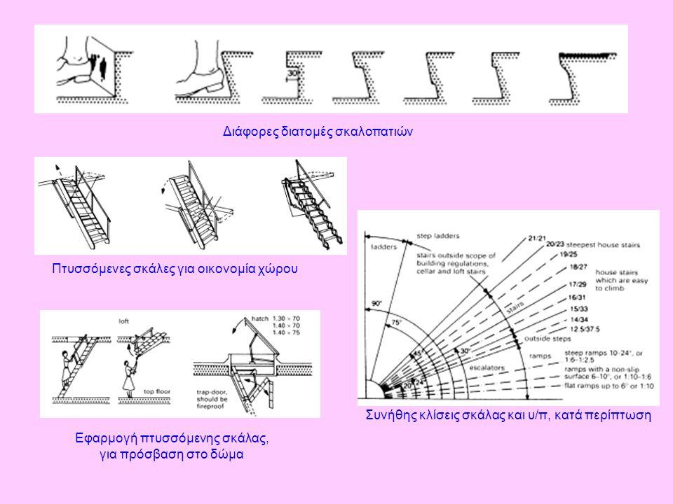 Διάφορες διατομές σκαλοπατιών