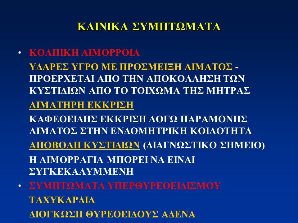 ΚΛΙΝΙΚΑ ΣΥΜΠΤΩΜΑΤΑ ΚΟΛΠΙΚΗ ΑΙΜΟΡΡΟΙΑ