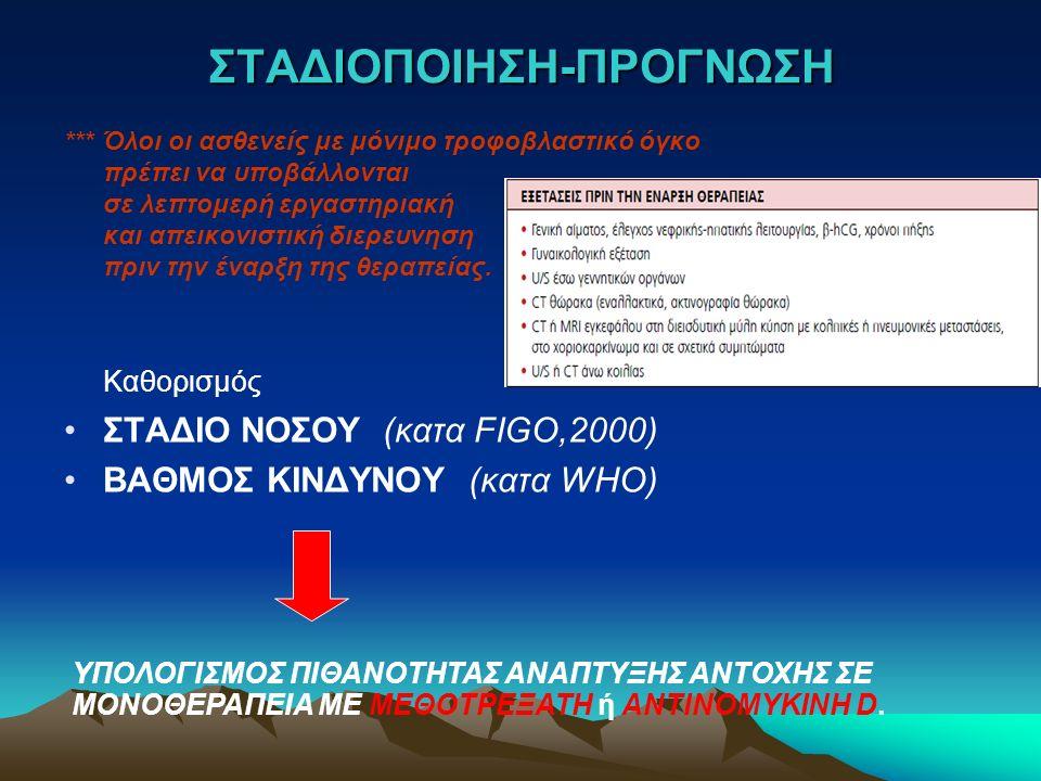 ΣΤΑΔΙΟΠΟΙΗΣΗ-ΠΡΟΓΝΩΣΗ