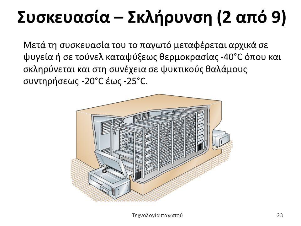 Συσκευασία – Σκλήρυνση (2 από 9)