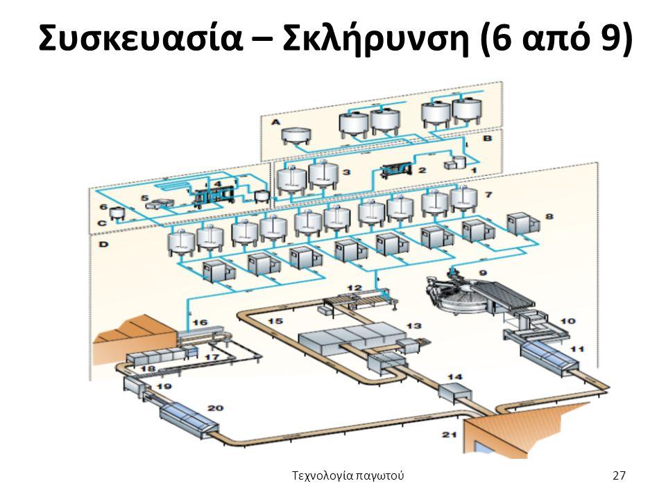 Συσκευασία – Σκλήρυνση (6 από 9)
