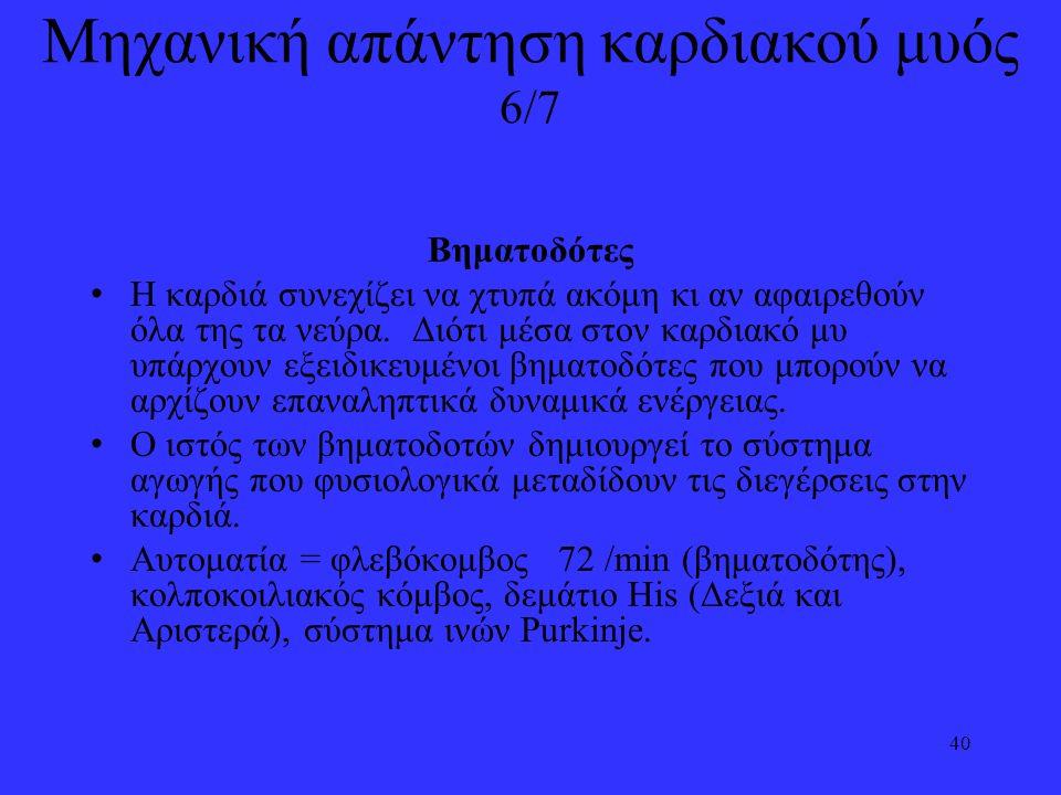 Μηχανική απάντηση καρδιακού μυός 6/7