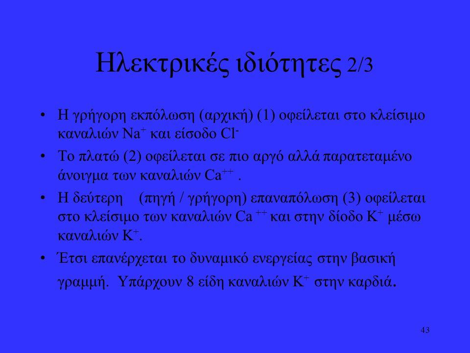 Ηλεκτρικές ιδιότητες 2/3