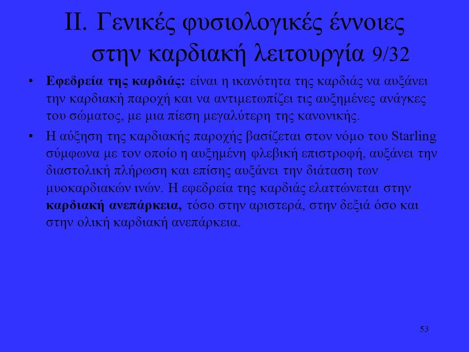 Γενικές φυσιολογικές έννοιες στην καρδιακή λειτουργία 9/32