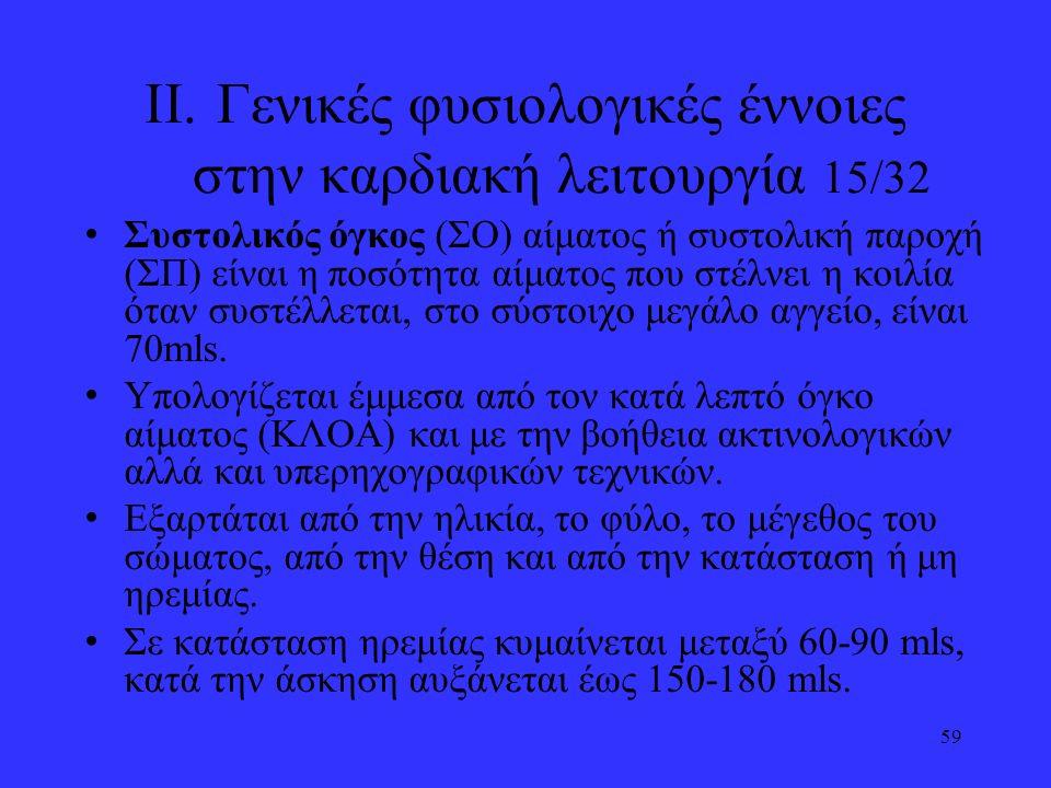 Γενικές φυσιολογικές έννοιες στην καρδιακή λειτουργία 15/32