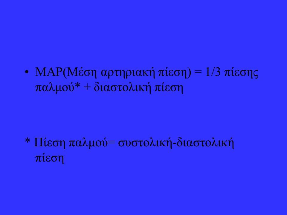 MAP(Μέση αρτηριακή πίεση) = 1/3 πίεσης παλμού* + διαστολική πίεση