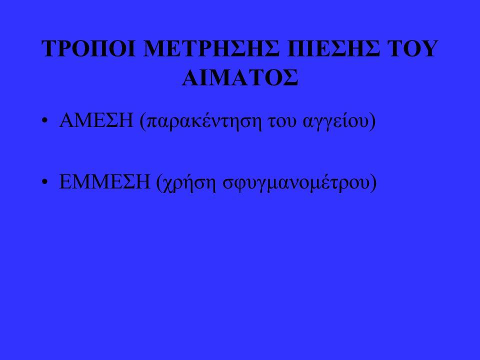 ΤΡΟΠΟΙ ΜΕΤΡΗΣΗΣ ΠΙΕΣΗΣ ΤΟΥ ΑΙΜΑΤΟΣ