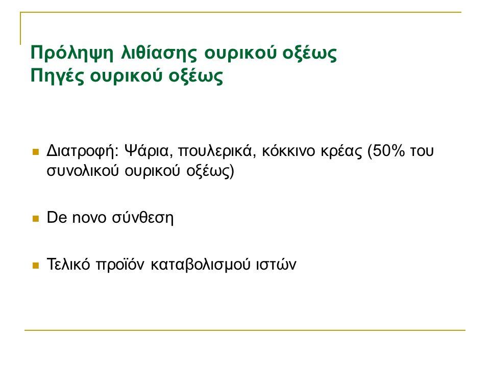 Πρόληψη λιθίασης ουρικού οξέως Πηγές ουρικού οξέως
